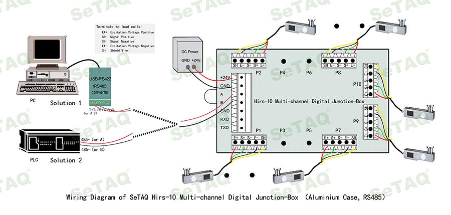 10路数字接线盒(铝壳)硬件接线图(RS485方式,英文) .jpg
