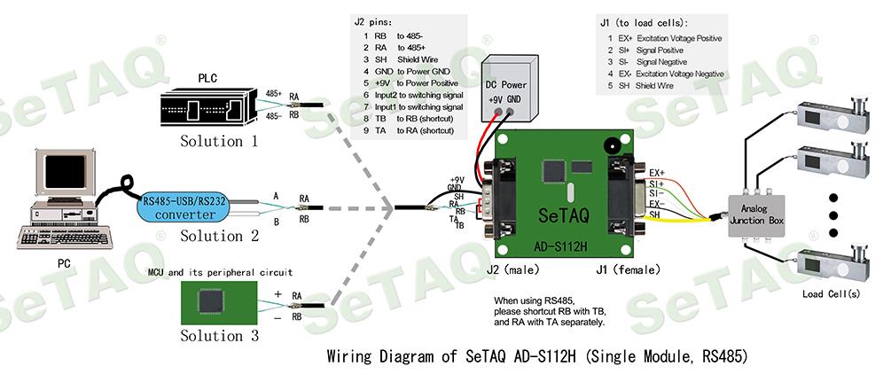 AD-S112H模块硬件连线图(RS485,英语)-加水印.jpg