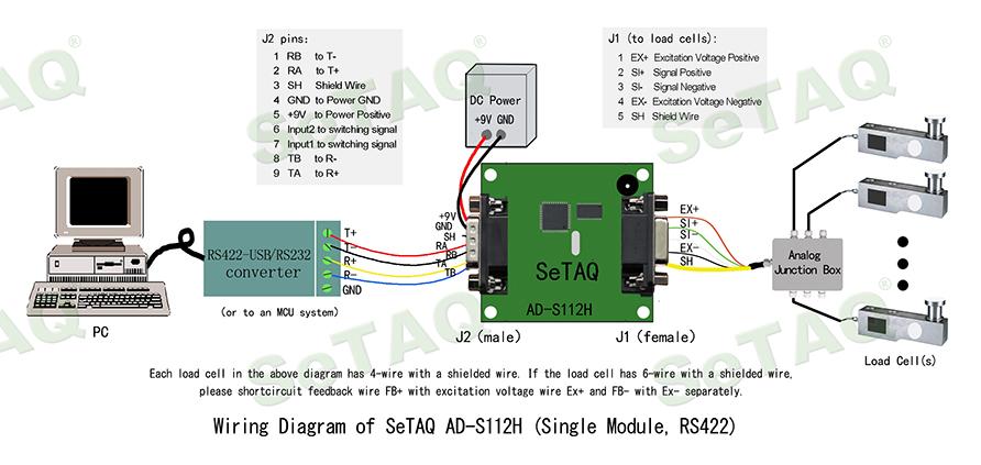 AD-S112H模块硬件连线图(RS422,英语)-加水印.jpg