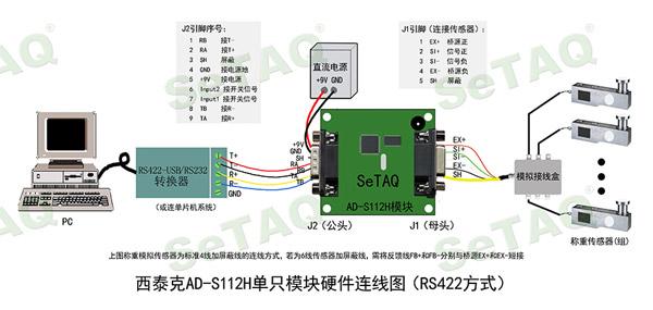 AD-S112H模块硬件连线图(RS422).jpg
